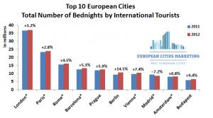 ECM BENCHMARK - Top Ten