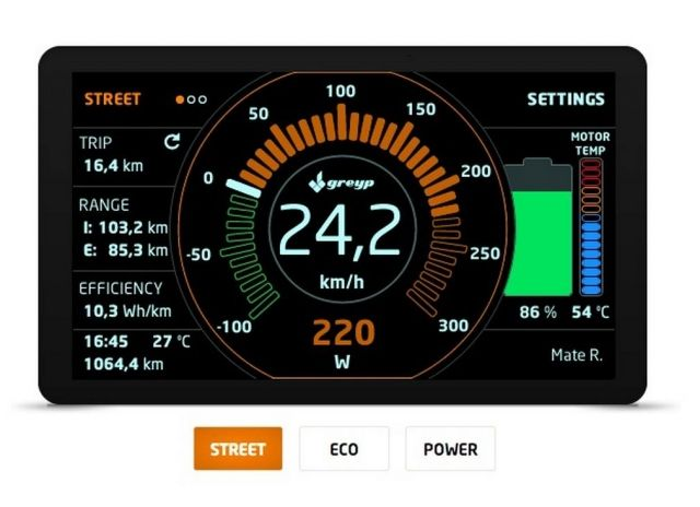 Rimac-Greyp-G12-Electric-Bike-5-640x464