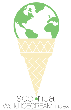 World ICECREAM Index