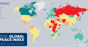 global-peace-index