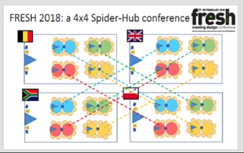 spider_hub