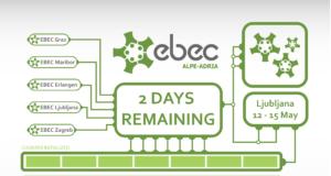 EBEC Alpe-Adria,