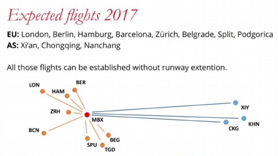 flights-from-maribor