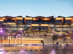 ICC_Sydney_investment