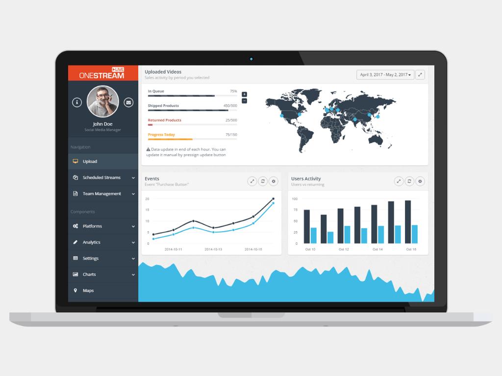 Virtual meetings software - OneStream Live