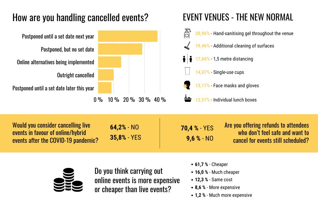 survey_event_planning_covid-19