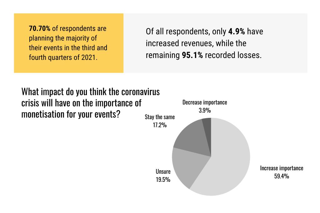 kongres-magazine-research-covid-19-surveys-