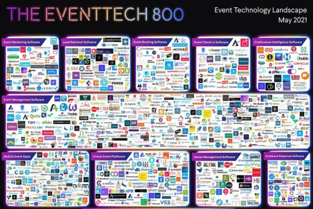 event_technology