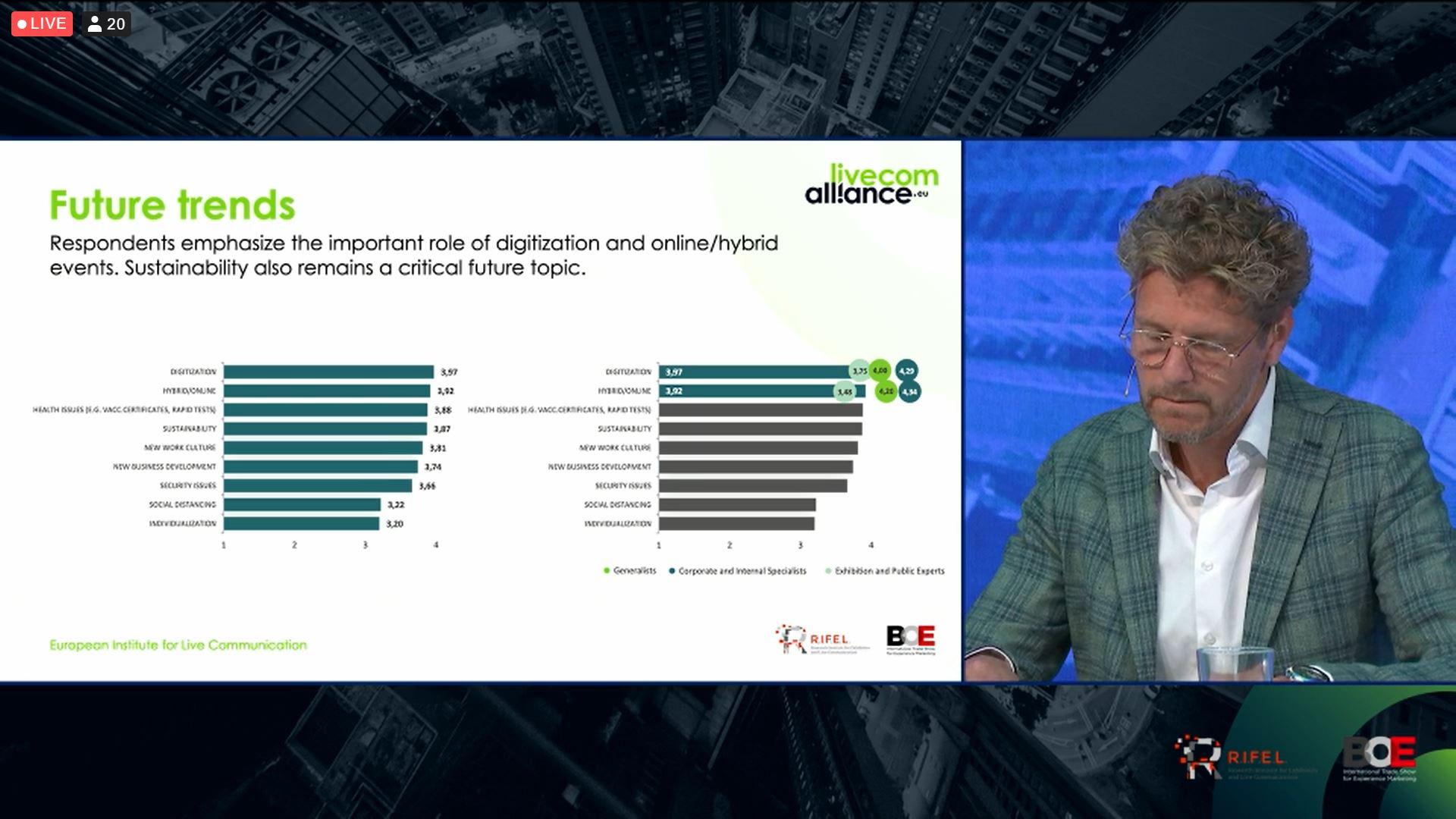 european_industry_survey
