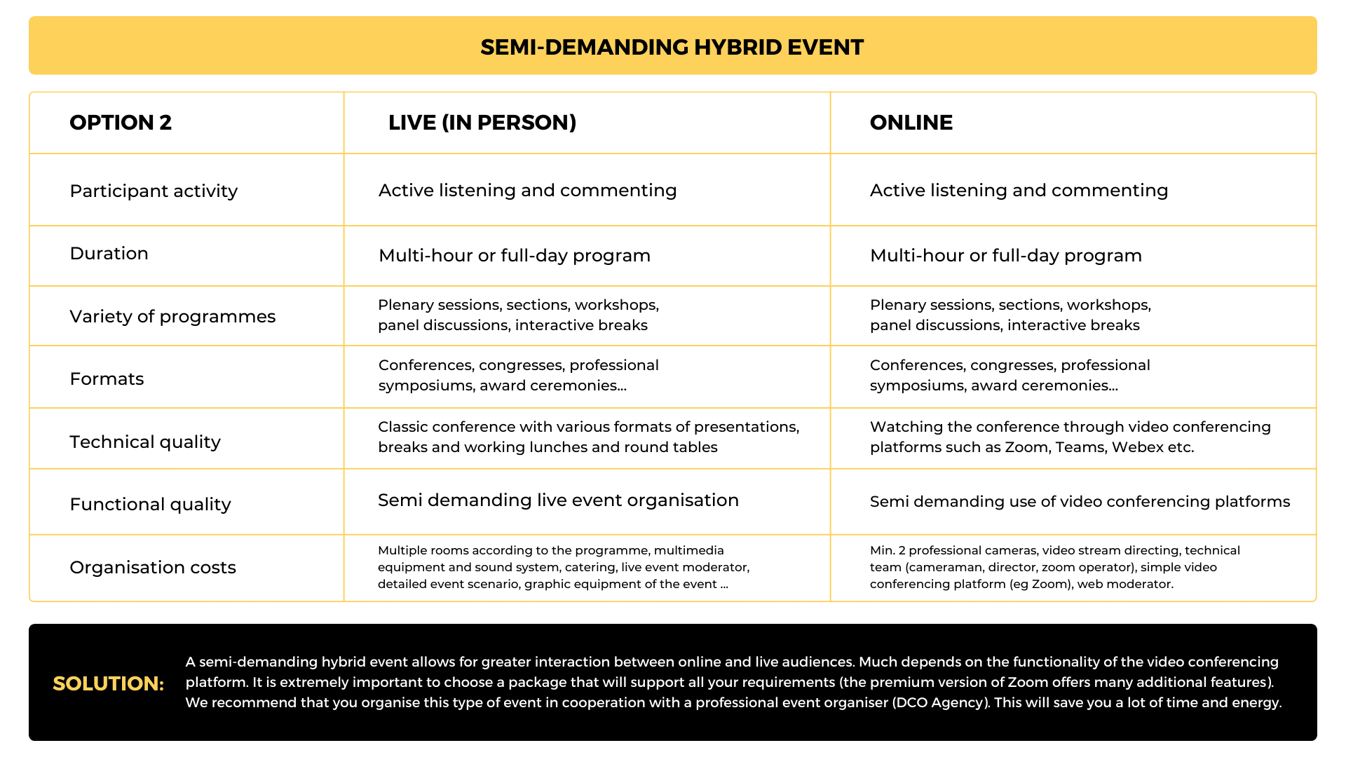 hybrid-events-toleranca-marketing-kongres-magazine